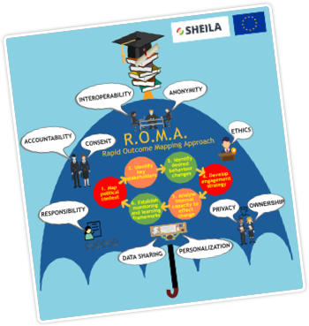 policy futures in education